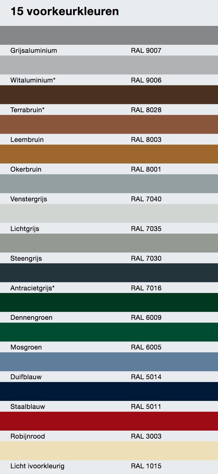 openslaande-garagedeuren-gronigen-friesland-drenthe-2018-1